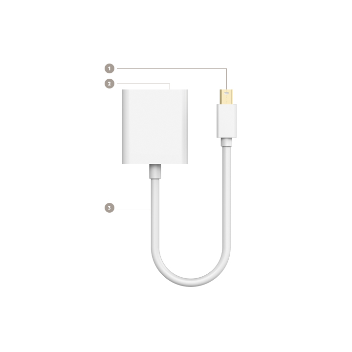 belkin mini displayport to vga video adapter cable components